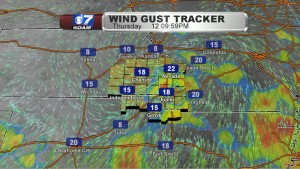 Thu Pm Winds