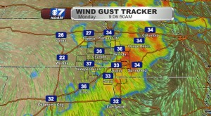 Mon Pm Gusts