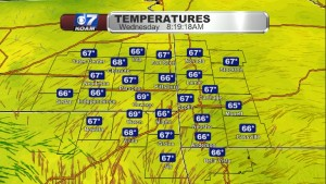 Wed Am Temps